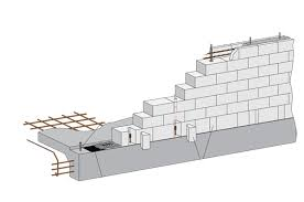 ICF Construction, Builder